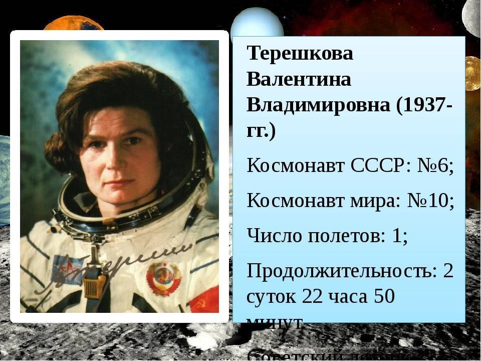 Легенды о «нулевых космонавтах», или кто летал в космос до гагарина – warhead.su