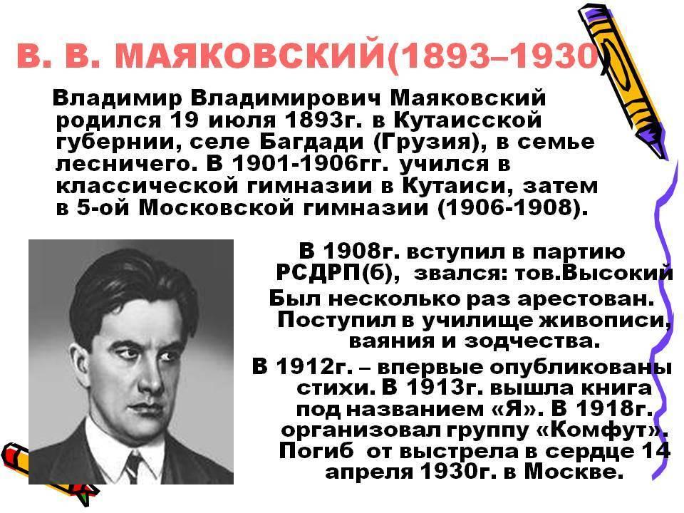 Маяковский биография интересные факты. 15 интересных фактов из жизни маяковского   интересные факты