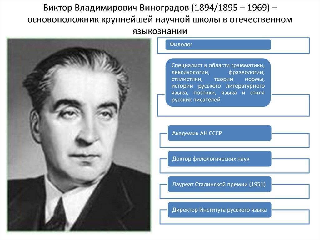 Виноградов, виктор владимирович