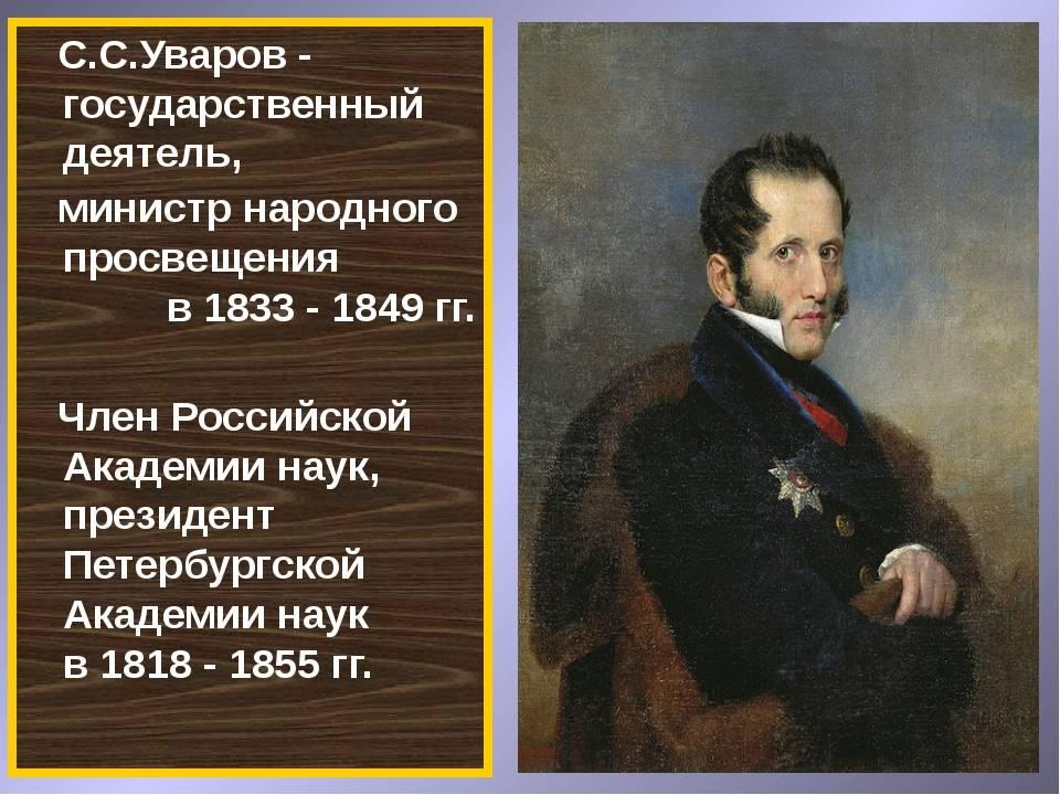 Известные политические деятели россии (список)