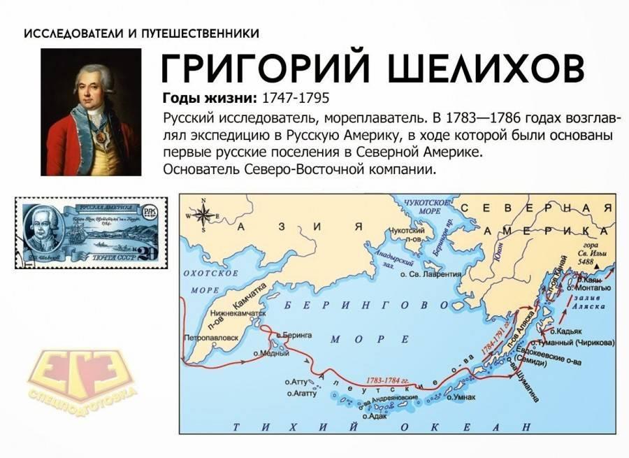 Биография Григория Шелихова
