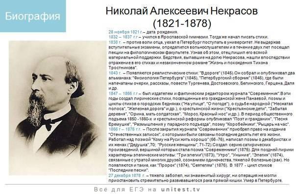 Биографияниколая алексеевичанекрасова