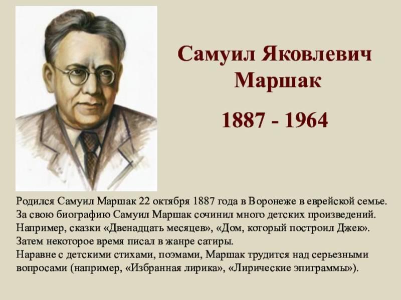 Маршак самуил яковлевич / биографии писателей и поэтов для детей / гдз грамота