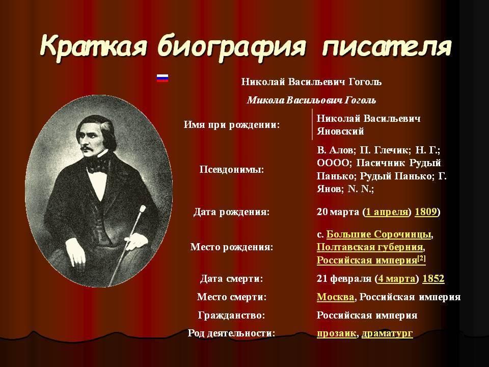 Гоголь николай - краткая биография и творчество, интересные факты