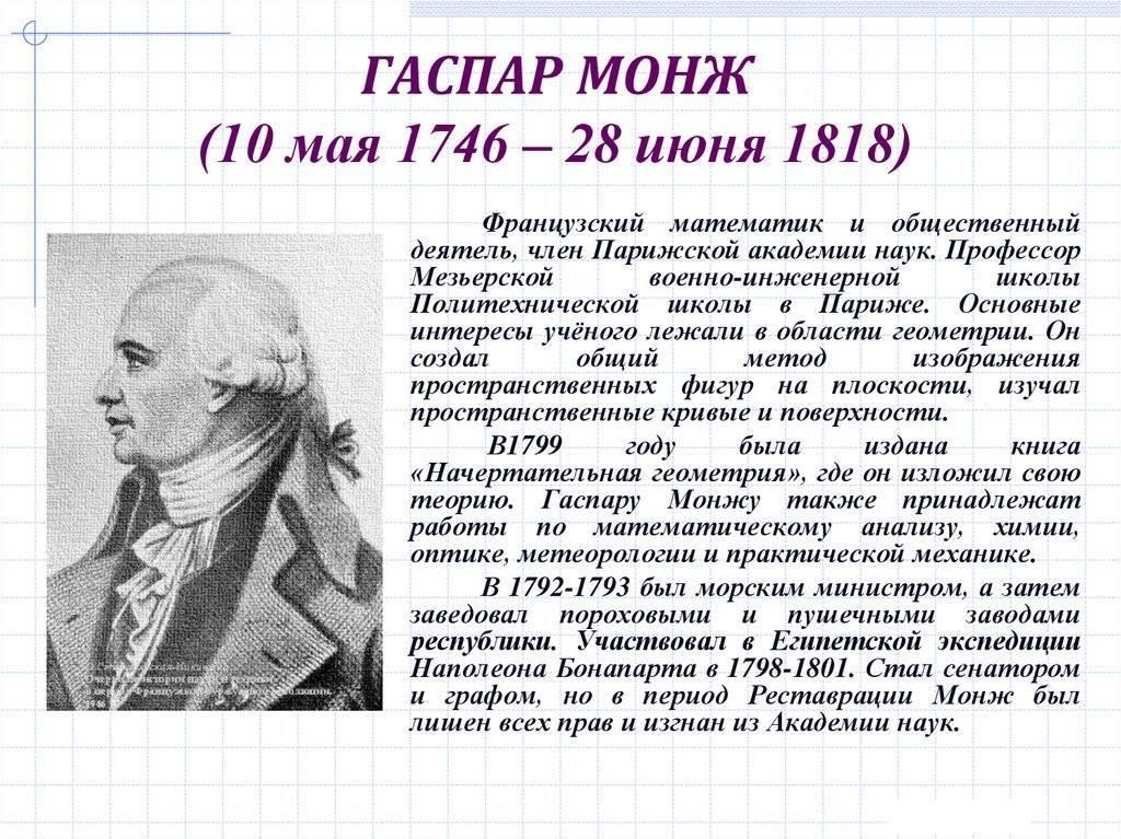 Монж, Гасплр