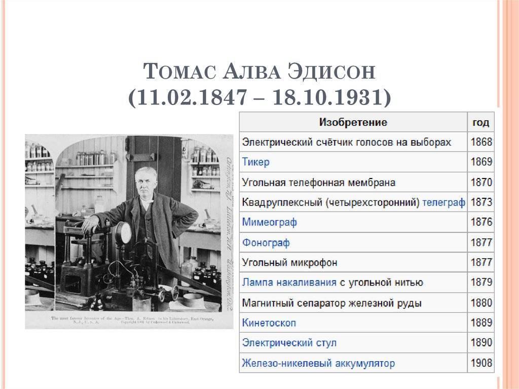 Биография томаса эдисона