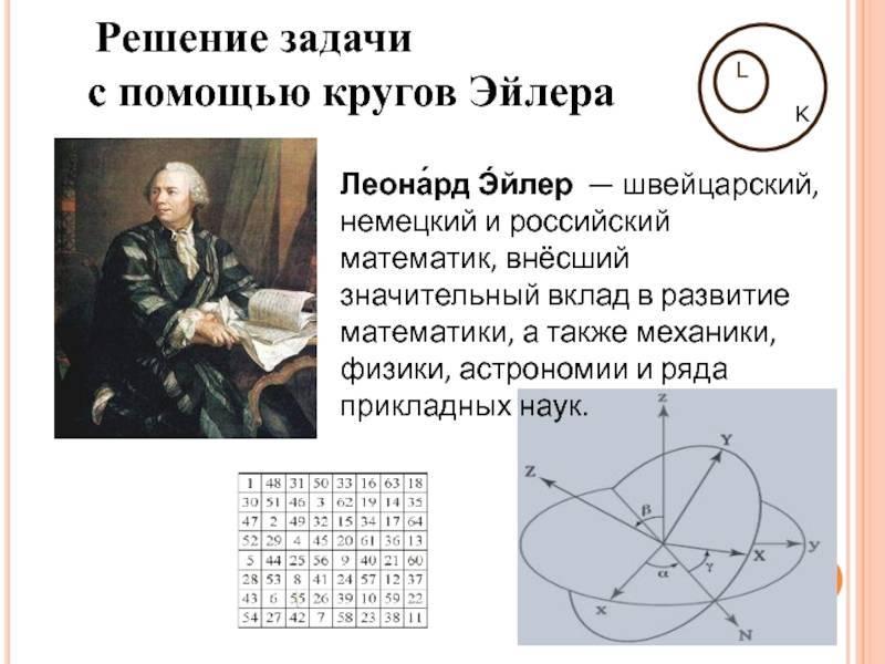 Русская судьба швейцарского гения