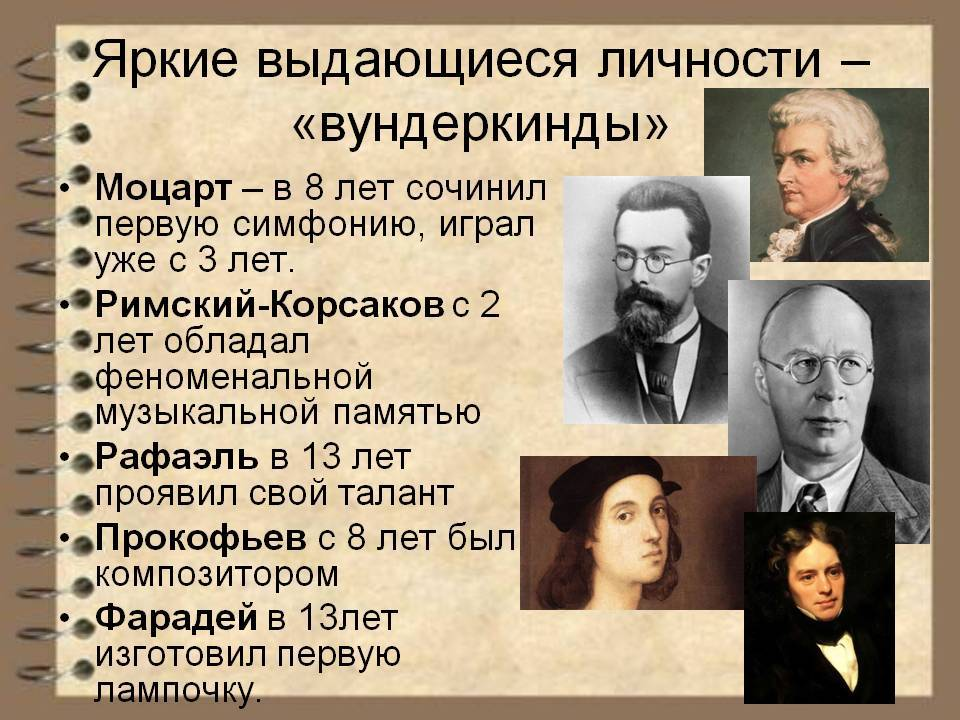 Википедия:биографии современников — википедия. что такое википедия:биографии современников