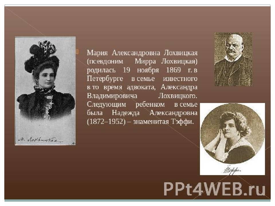 Лохвицкий николай александрович