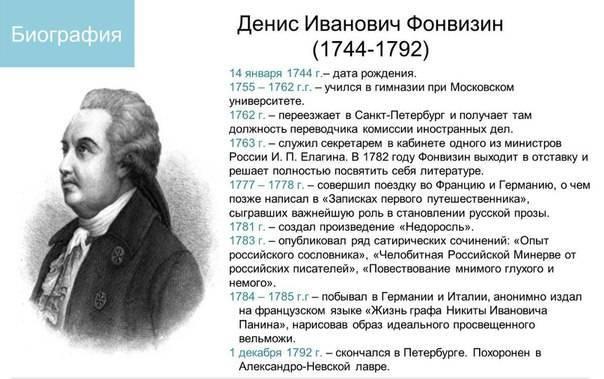Фонвизин: биография | история российской империи