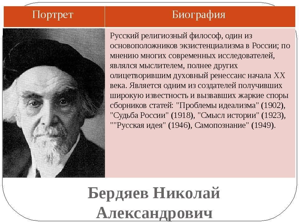 Николай бердяев – биография, фото, личная жизнь, философия - 24сми