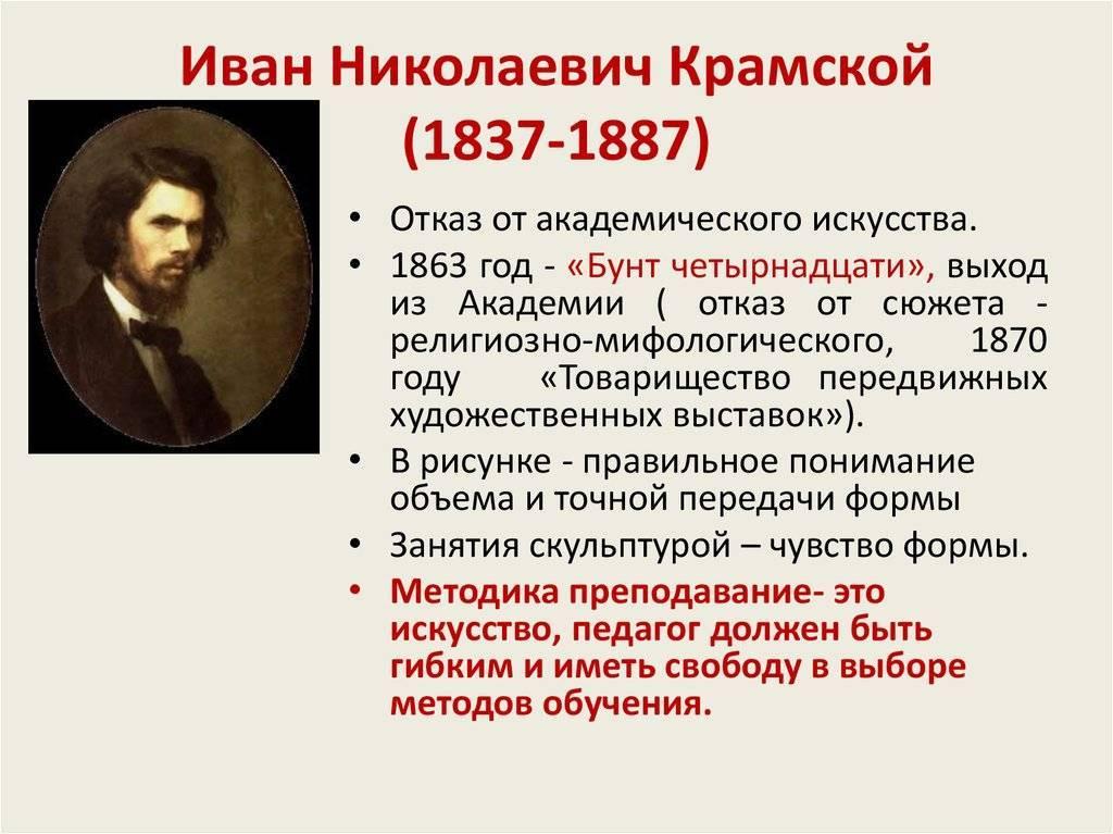 Краткая биография крамского ивана николаевича | краткие биографии