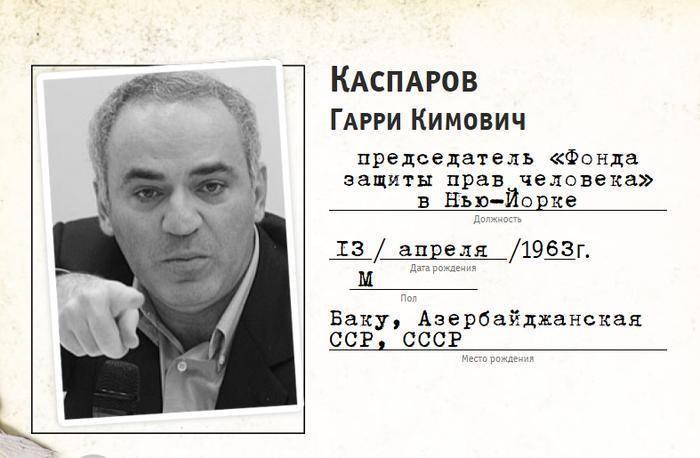 Гарри каспаров – краткая биография, фото, видео