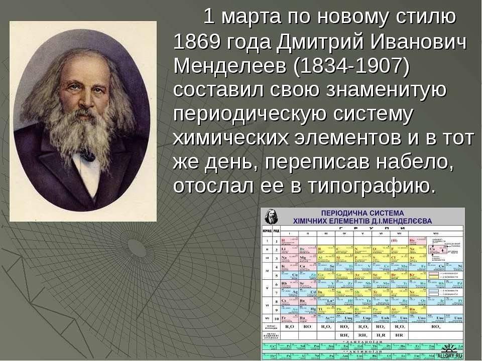 Краткая биография дмитрия менделеева самое главное