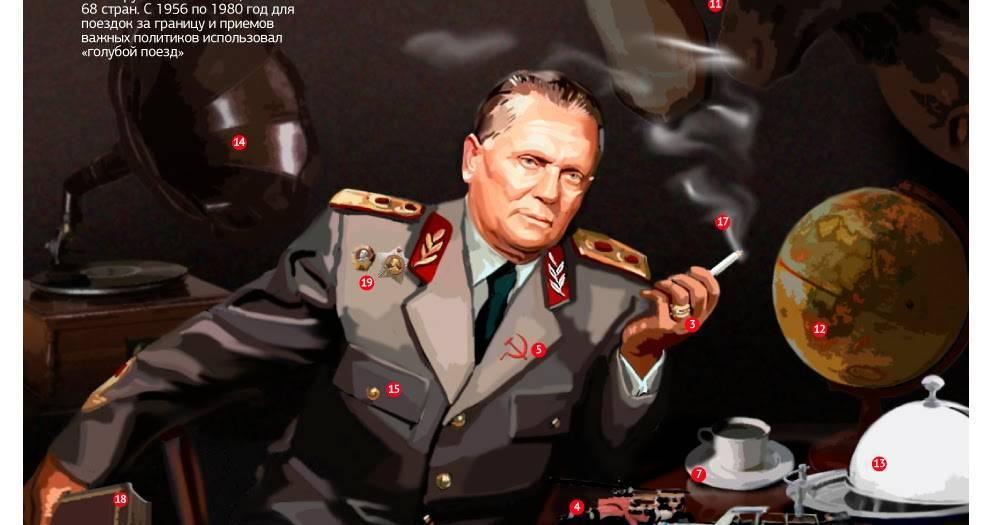 Как любовь поссорила сталина стито