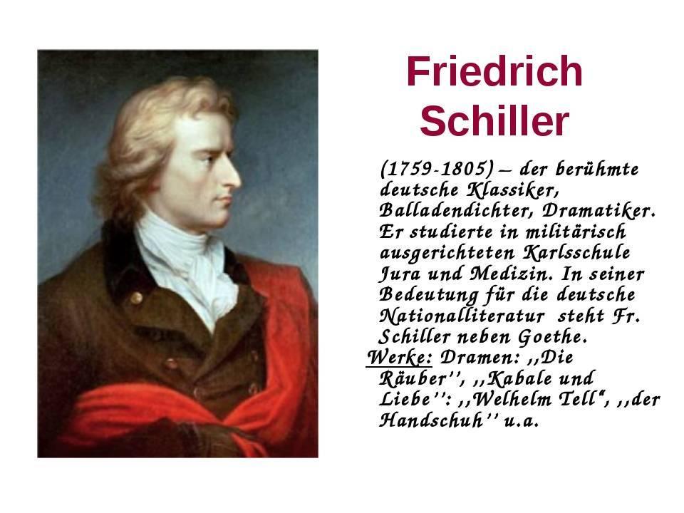 Шиллер – краткая биография