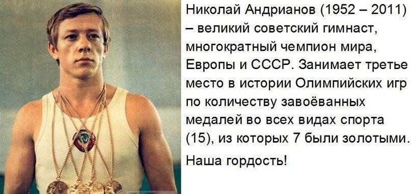 Андрианов, николай ефимович — вики