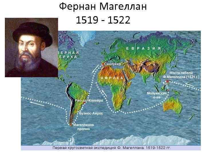 Первое кругосветное плавание экспедиции фернана магеллана