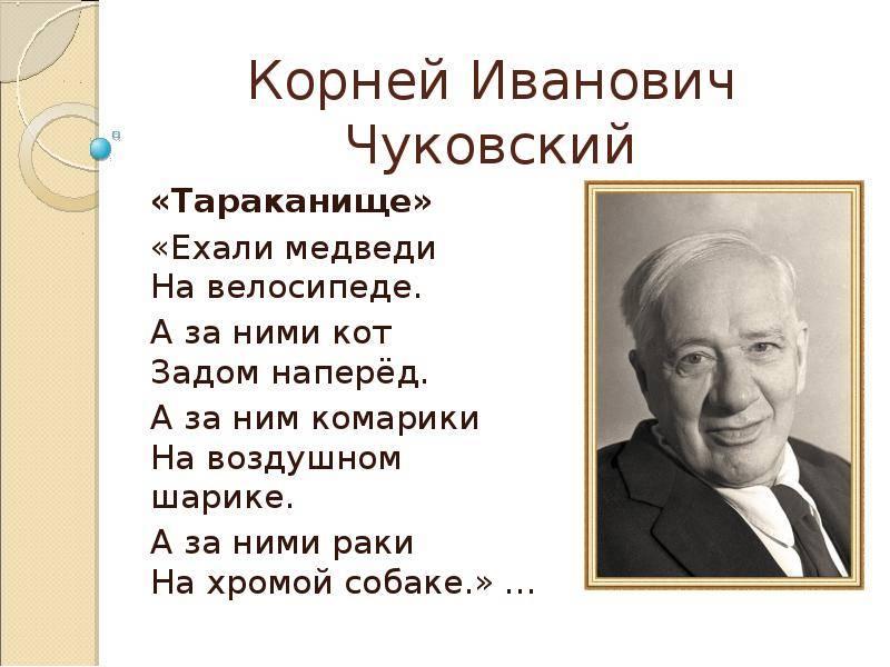 Корней чуковский биография для детей начальной школы, кратко самое главное и интересные факты