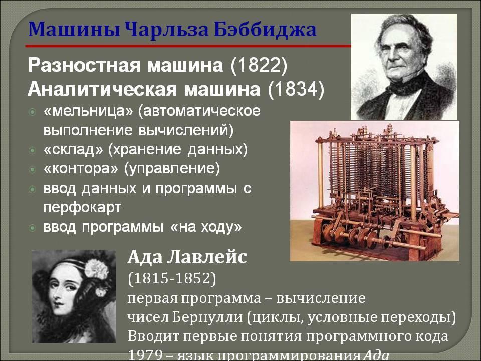 Чарльз бэббидж: биография знаменитого учёного, его достижения и вклад в развитие информатики