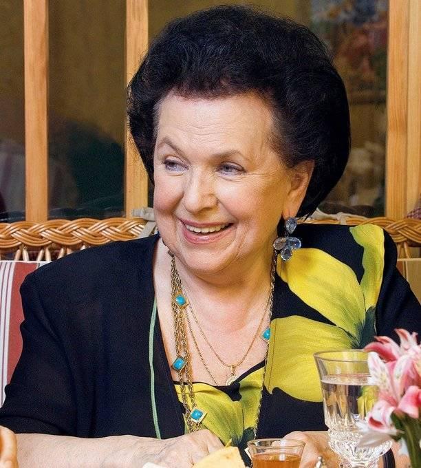 Галина вишневская и мстислав ростропович: история жизни, видео
