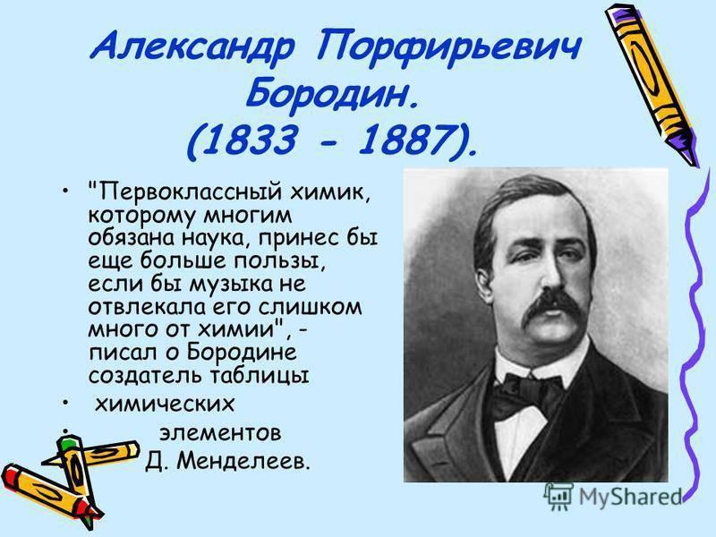 Краткая биография александра бородина   краткие биографии