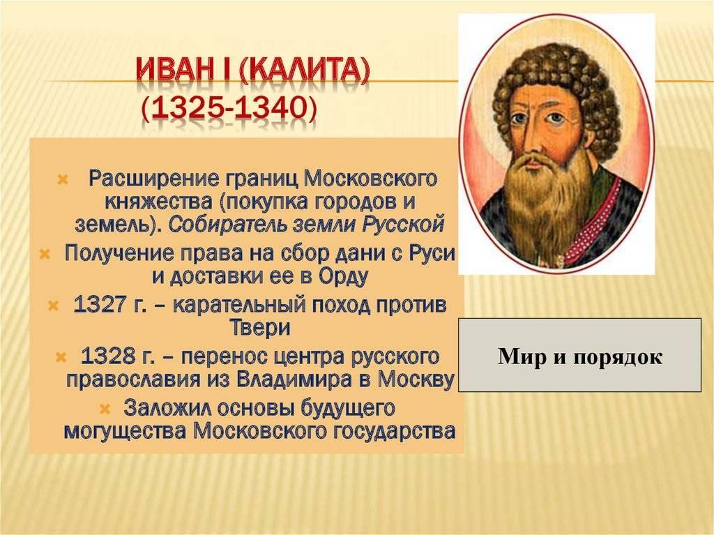 Иван калита | русская история вики | fandom