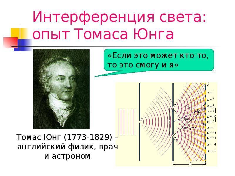 Юнг томас. большая советская энциклопедия (юн)