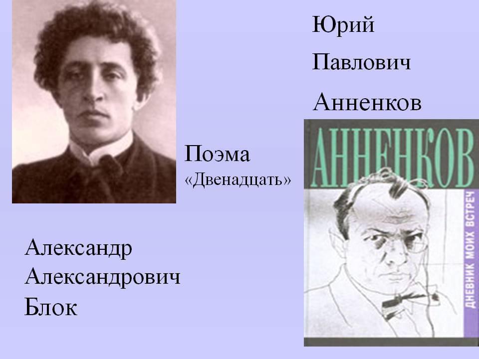 Анненков, юрий павлович — википедия