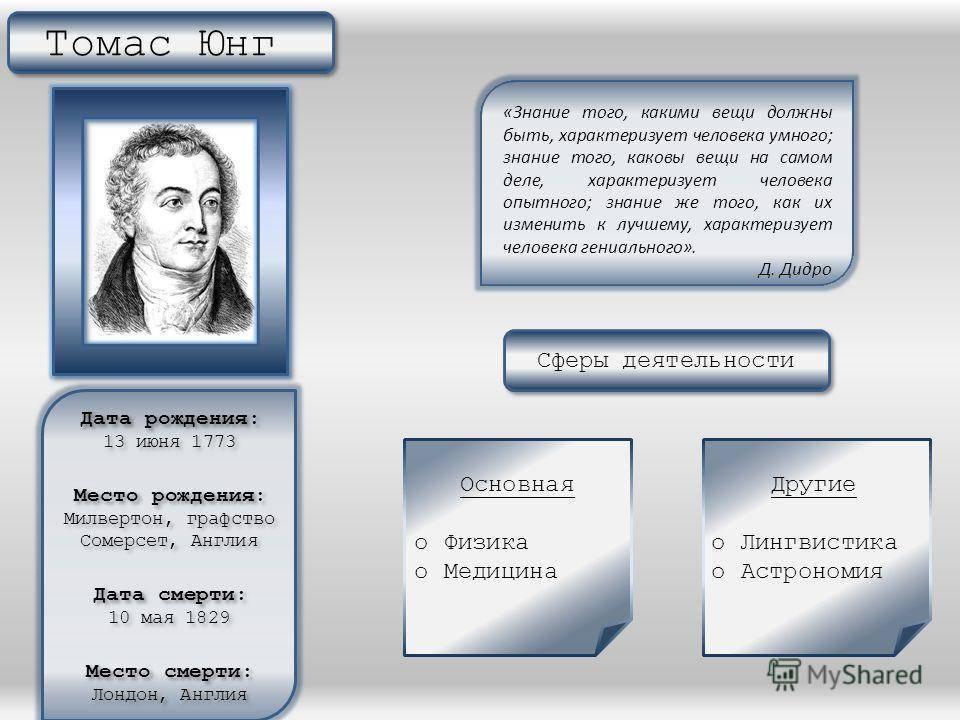 Юнг томас - биография, новости, фото, дата рождения, пресс-досье. персоналии глобалмск.ру.