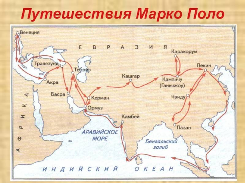 Марко поло. биография, путешествие по азии, маршрут
