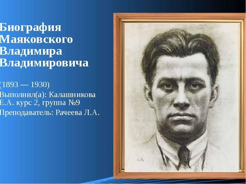 Маяковскийвладимирвладимирович