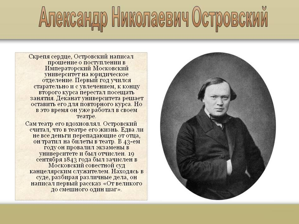Александр николаевич островский — циклопедия