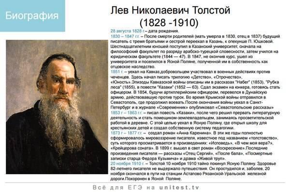 Биография Алексея Толстого