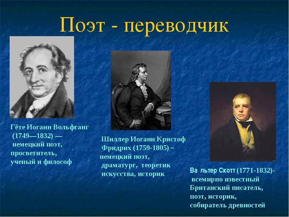 Англо-русский переводчик онлайн