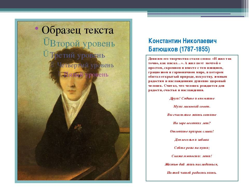 Биография — батюшков константин николаевич