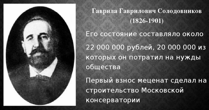 Солодовников, гаврил гаврилович - вики