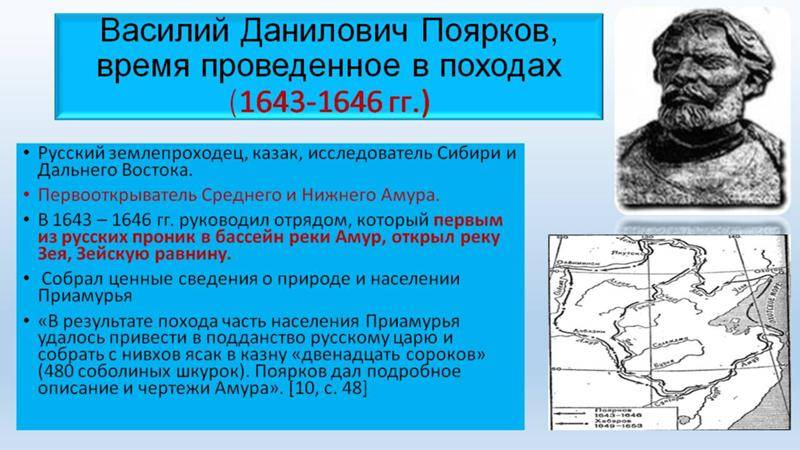 Биография Василия Пояркова