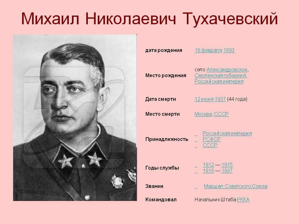 Биография тухачевского михаила николаевича   краткие биографии
