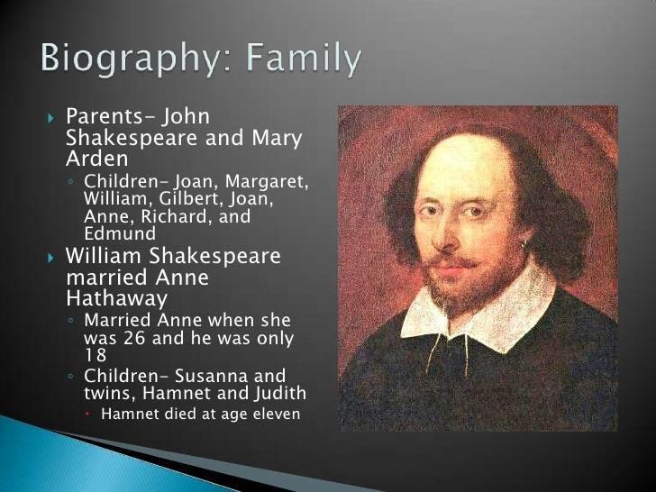 Биография уильяма шекспира кратко самое главное